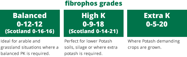 PK fertiliser Phosphate and Potash fertiliser